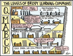 The Levels of Brody Learning Commons