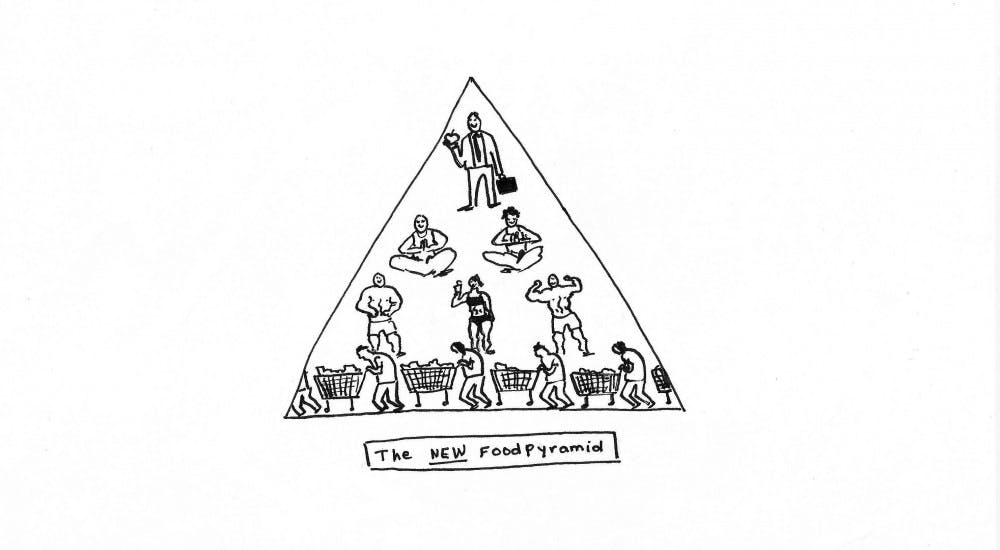 foodpyramid_cartoon