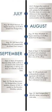 final brk timeline.jpg