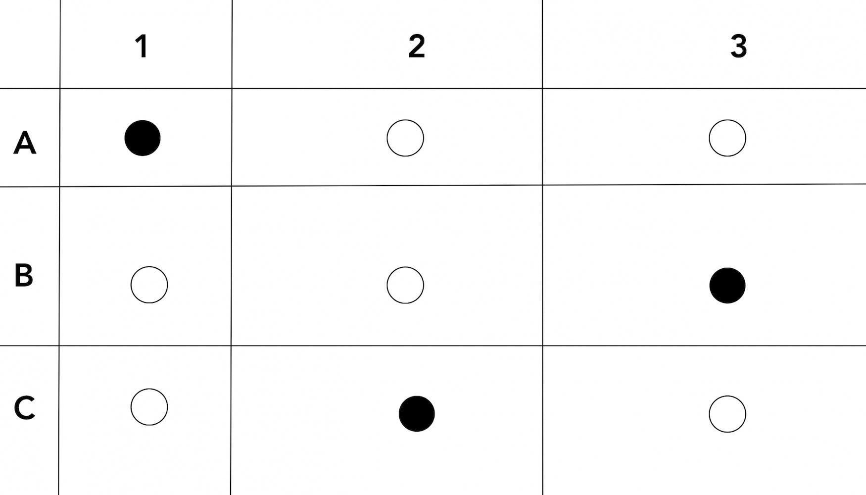 rank-choice-voting