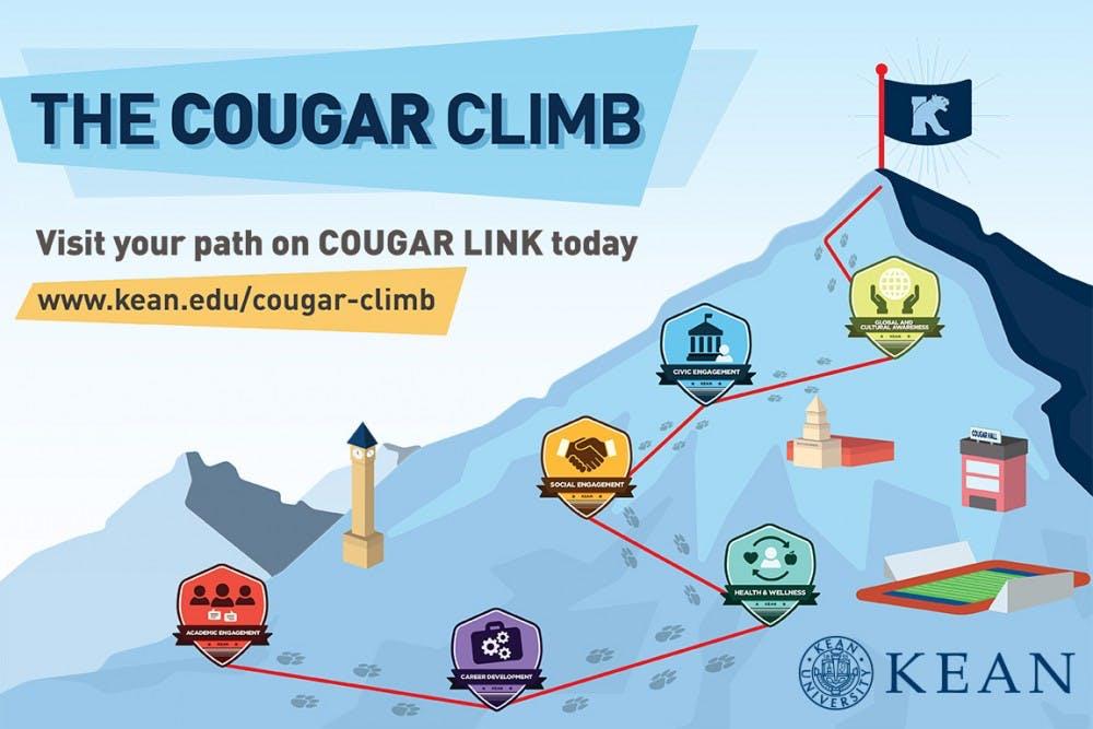 The Cougar Climb