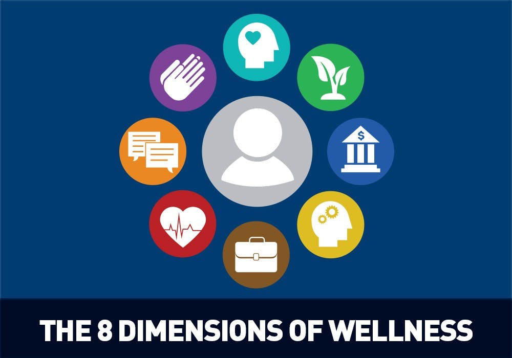 The Path to Optimum Health: Kean Wellness Workshops 2018