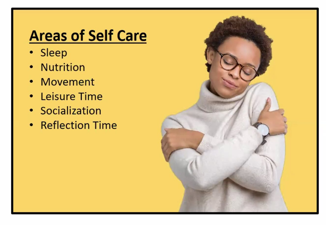 Stress Management Event: Areas of Self Care.png