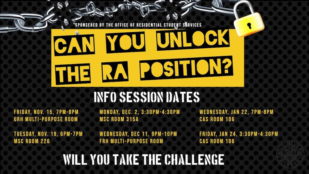 Can You Unlock the RA Position?