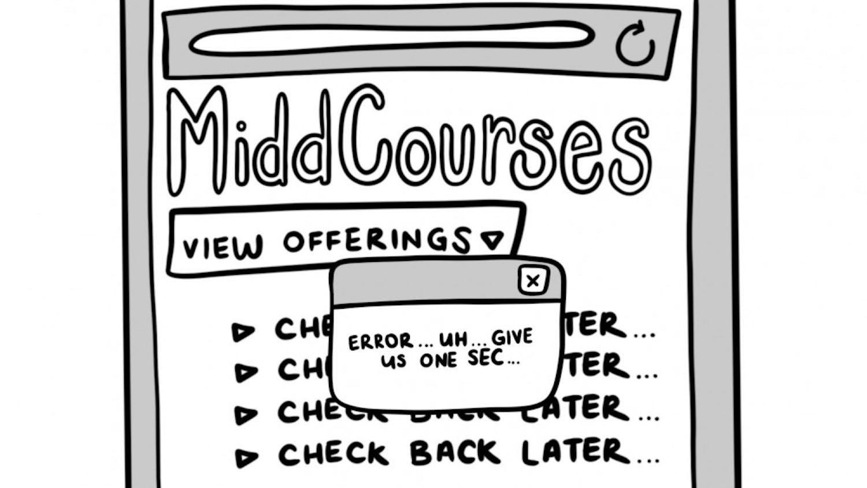MiddCourses