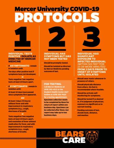 Mercer20_Protocols-SHORT-REVISED-367x475