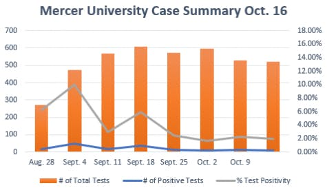 testing-numbers-oct-16-475x276