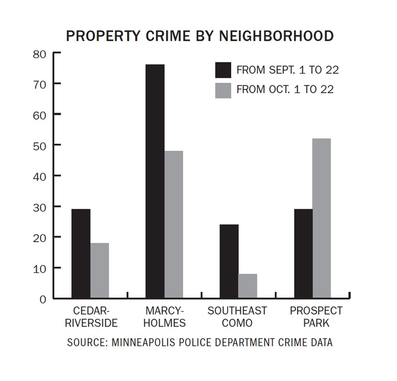 Crimebox graphic 10232019