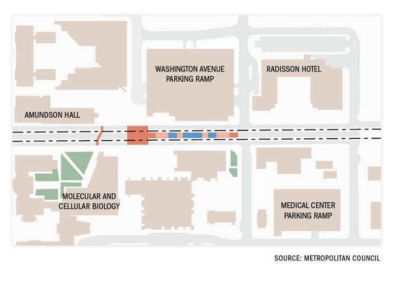 The forthcoming Central Corridor light-rail line will follow Washington Avenue Southeast across the University of Minnesota campus.