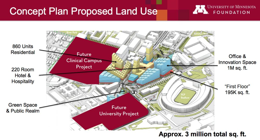 Details emerge on UMN Foundation Stadium Village development plan