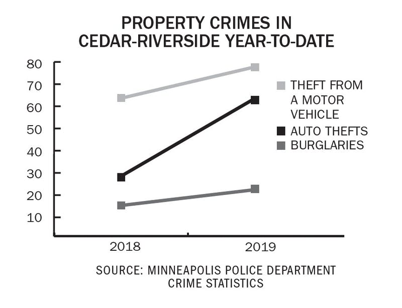 Crimebox graphic 10092019