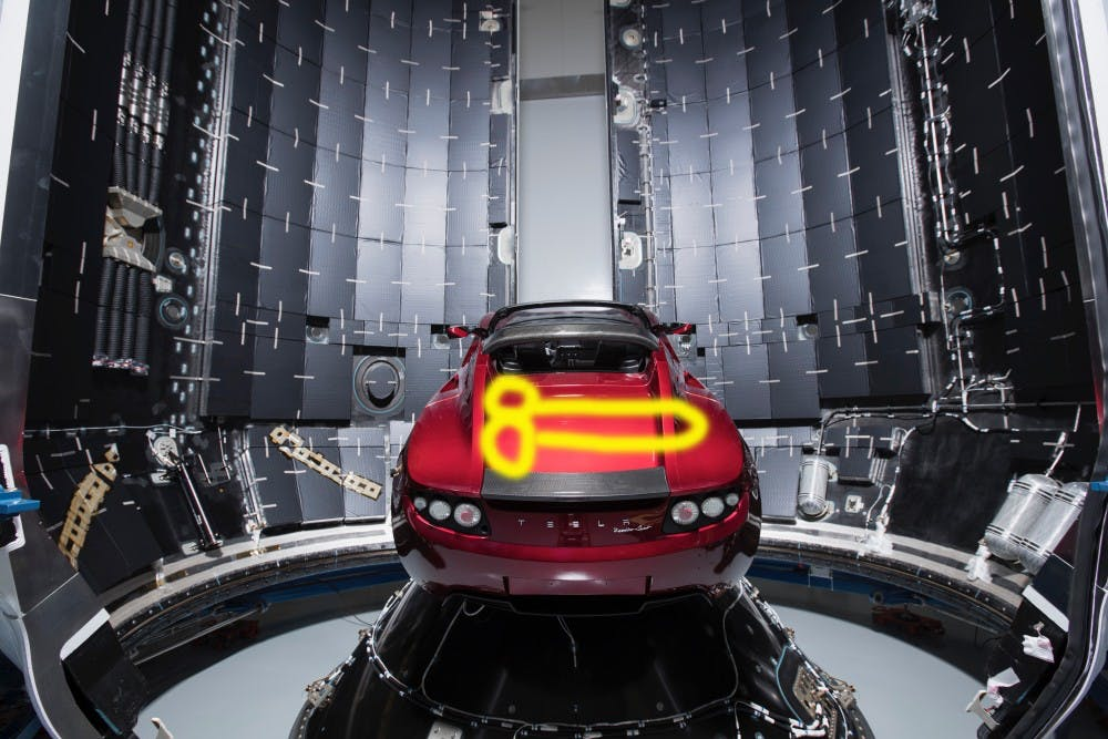 SpaceX Car Has Penis Graffitied on Hood