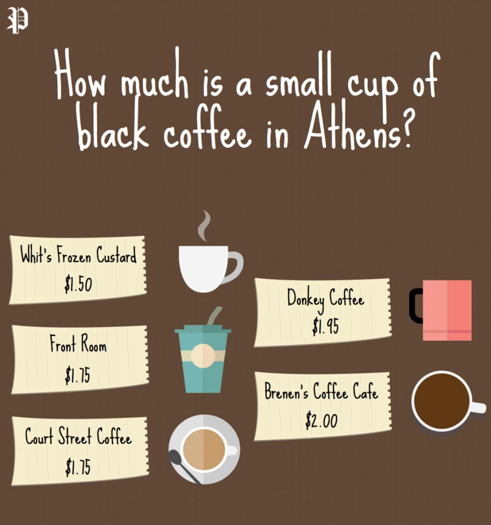 """Athens known as a haven for """"fair trade"""" coffee"""