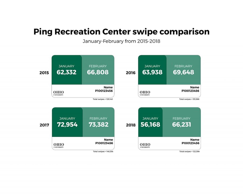 Ping Swipes.jpg