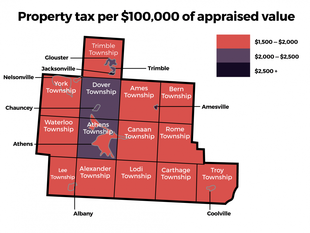 Find out how much you are paying in property taxes compared to all of Athens County