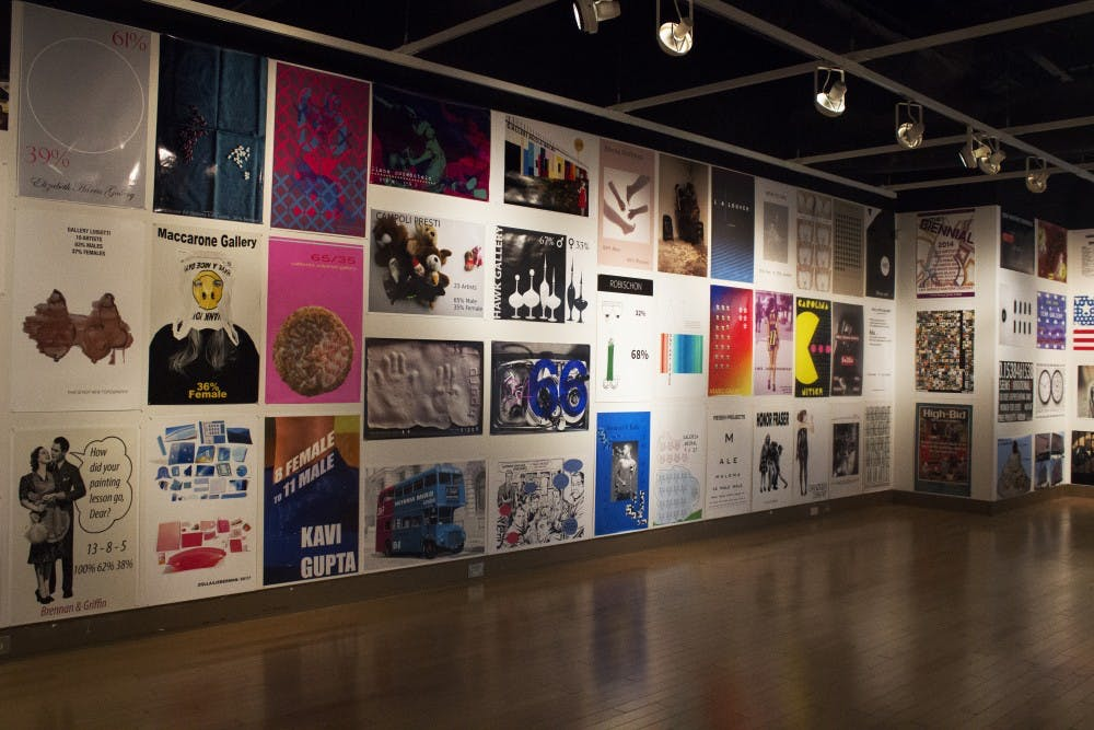 'Gallery Tally' exhibit consists of posters demonstrating the underrepresentation of female artists