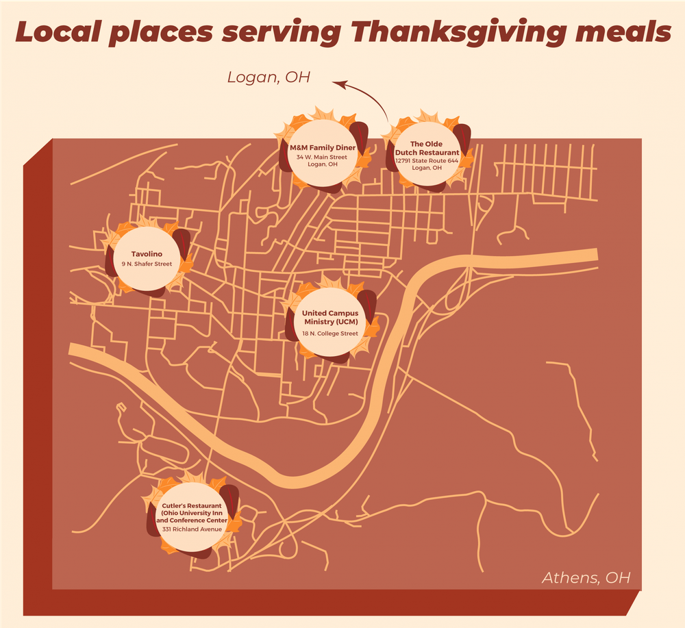 Local places to serve Thanksgiving meals