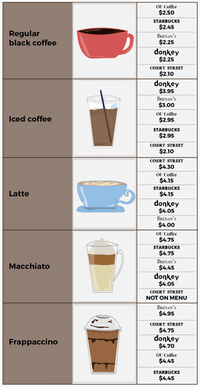 coffeepricechart_new.png