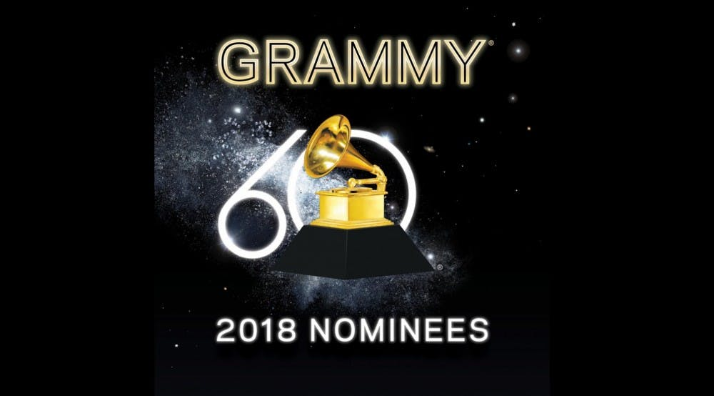 10 thoughts on the 2018 Grammy Nominations