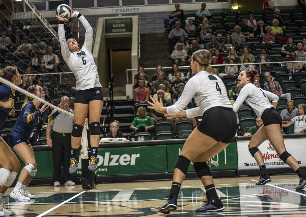Volleyball: Everything you need to know for Ohio's MAC Tournament match against Northern Illinois