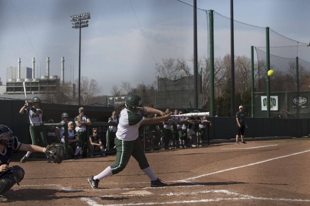 Softball: Ohio to host final home series of season