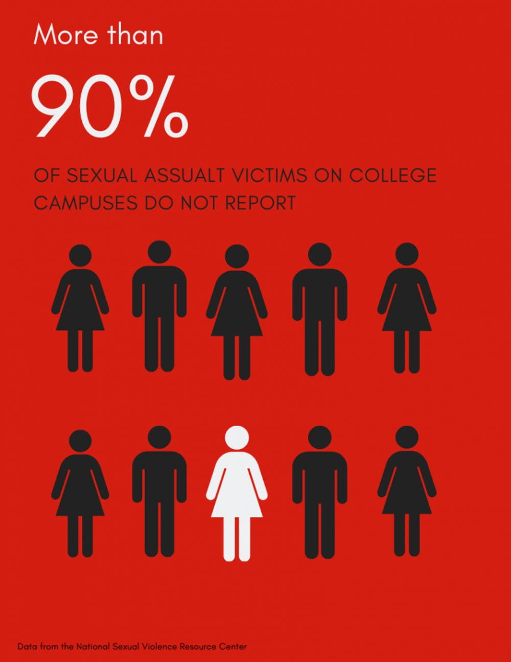 sexual-assault-infographic