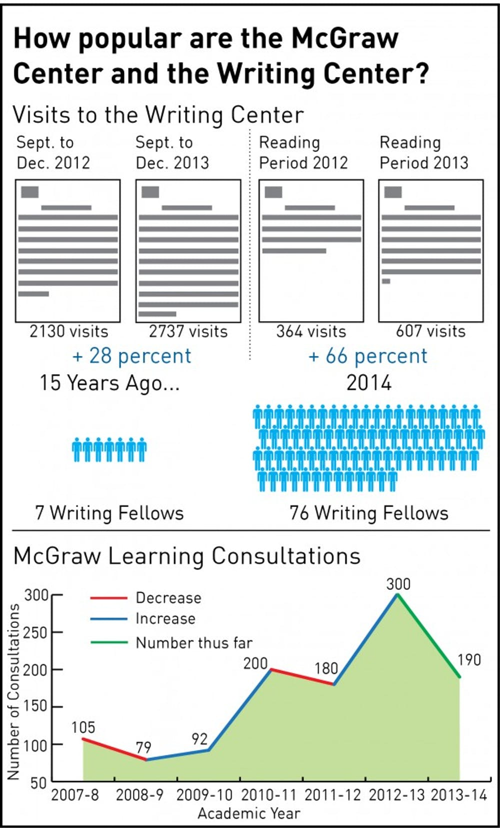 mcgraw-graphic
