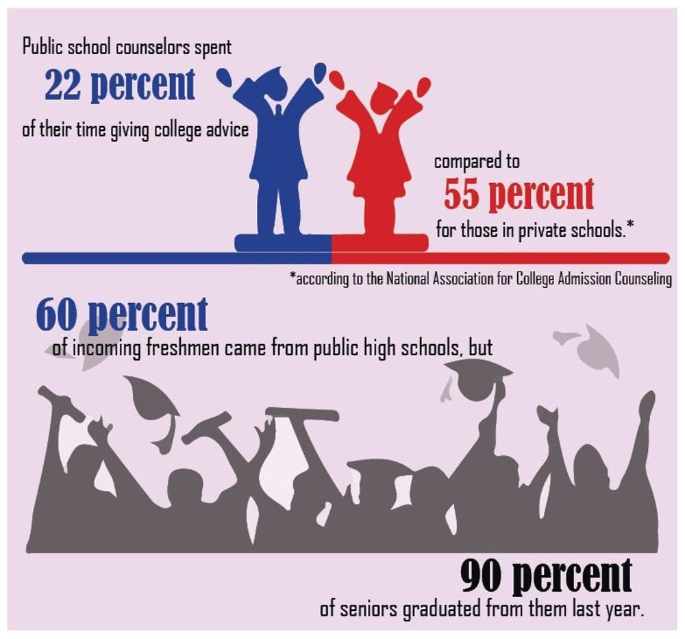 public-vs-private-school-updated-graphic-1