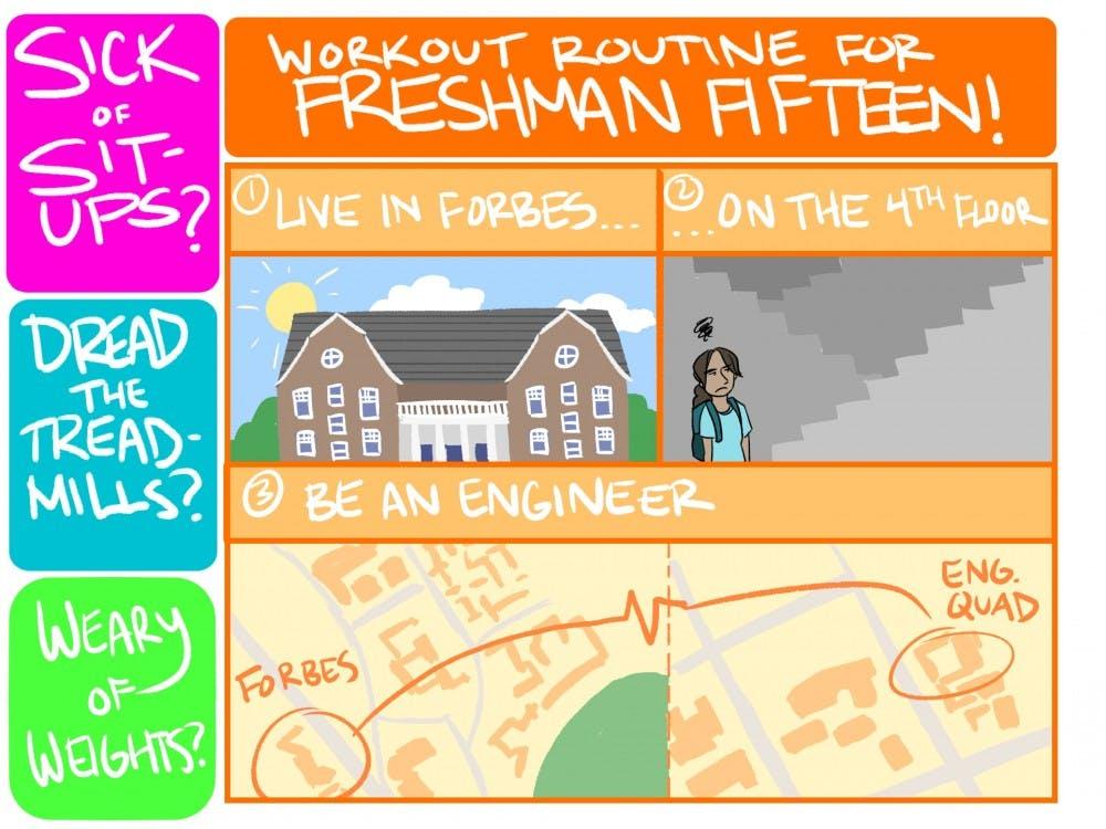workout-routine-for-freshman-fifteen