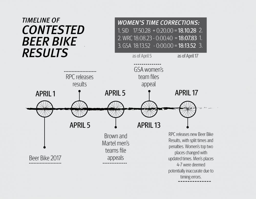 for_web_beer_bike