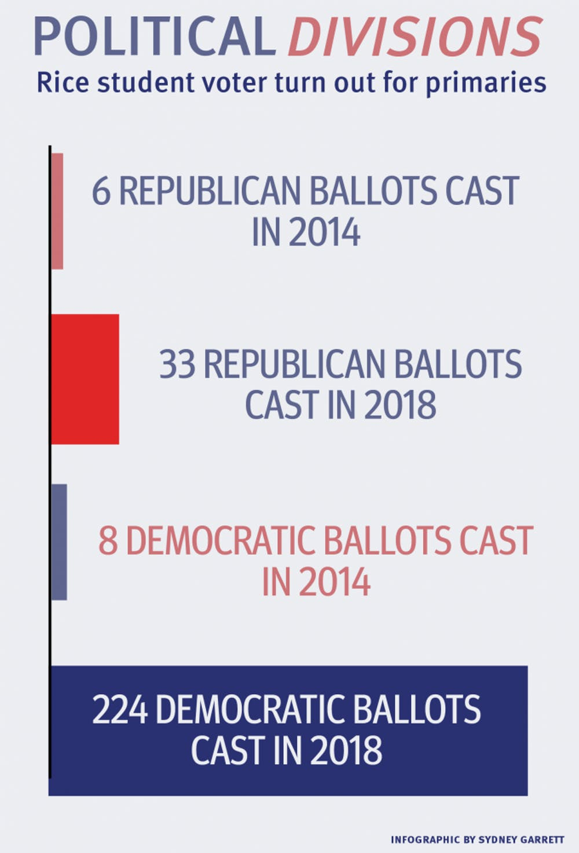 political_divisions_graphic