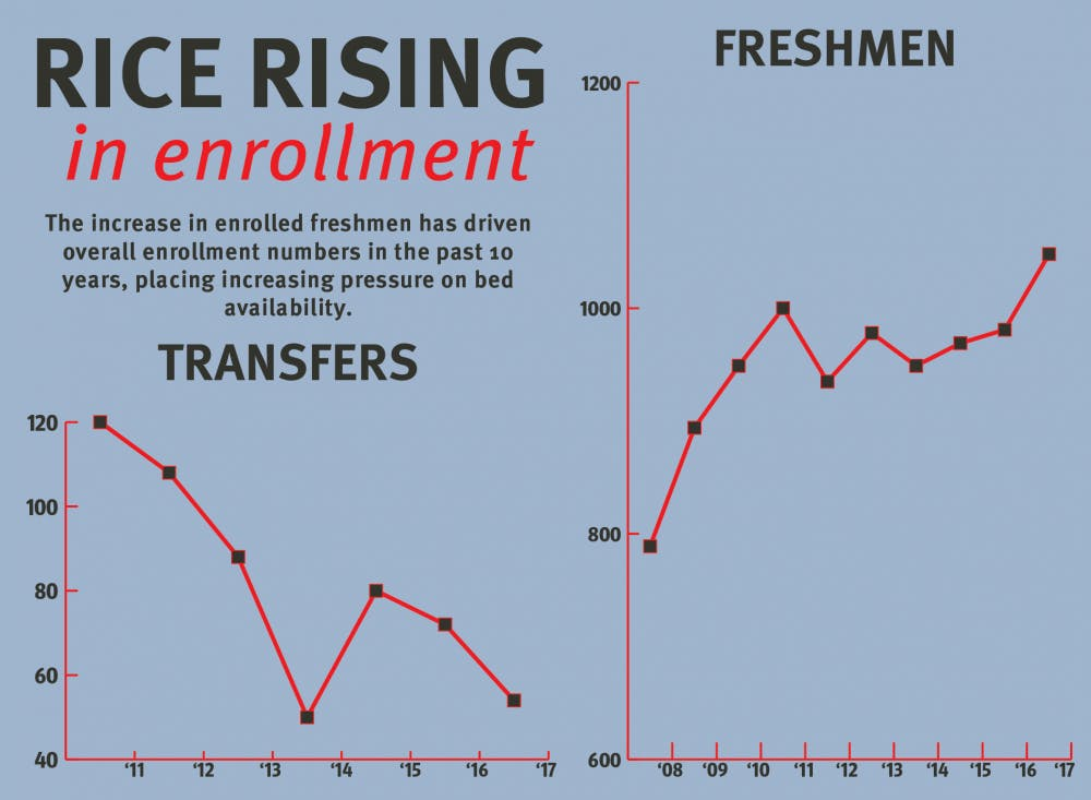 graphic_for_enrollment