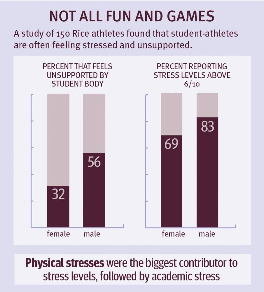 sports_mental_health_infographic