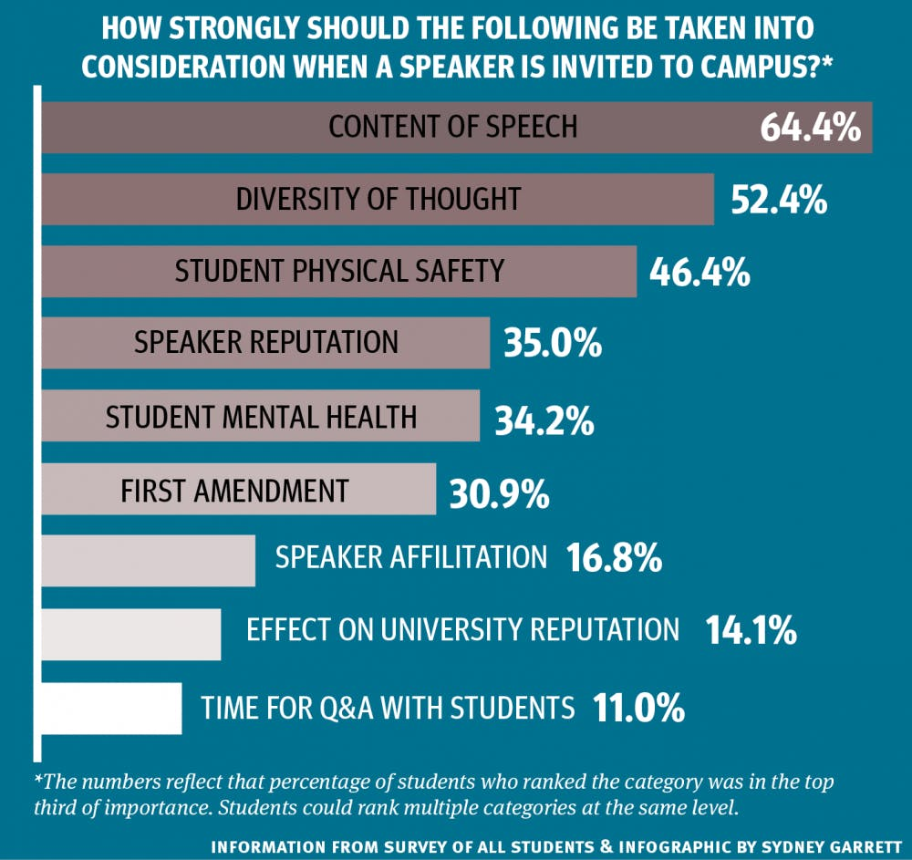 academic_freedom_infographic