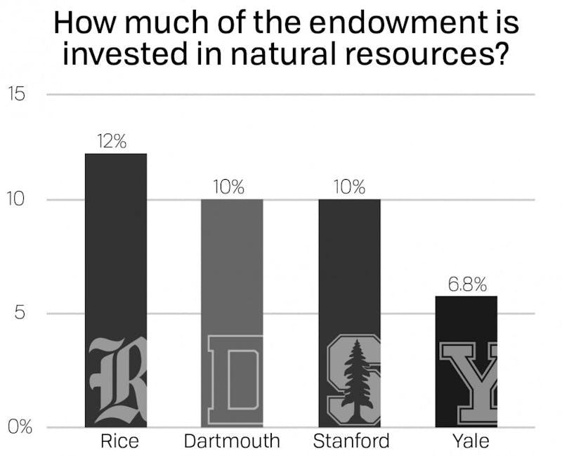 endowment_graphics2