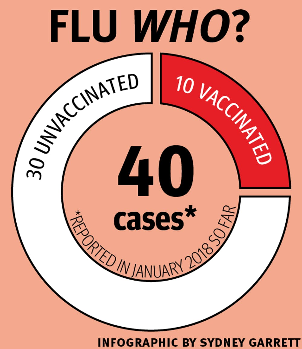 flu_infographic_for_online