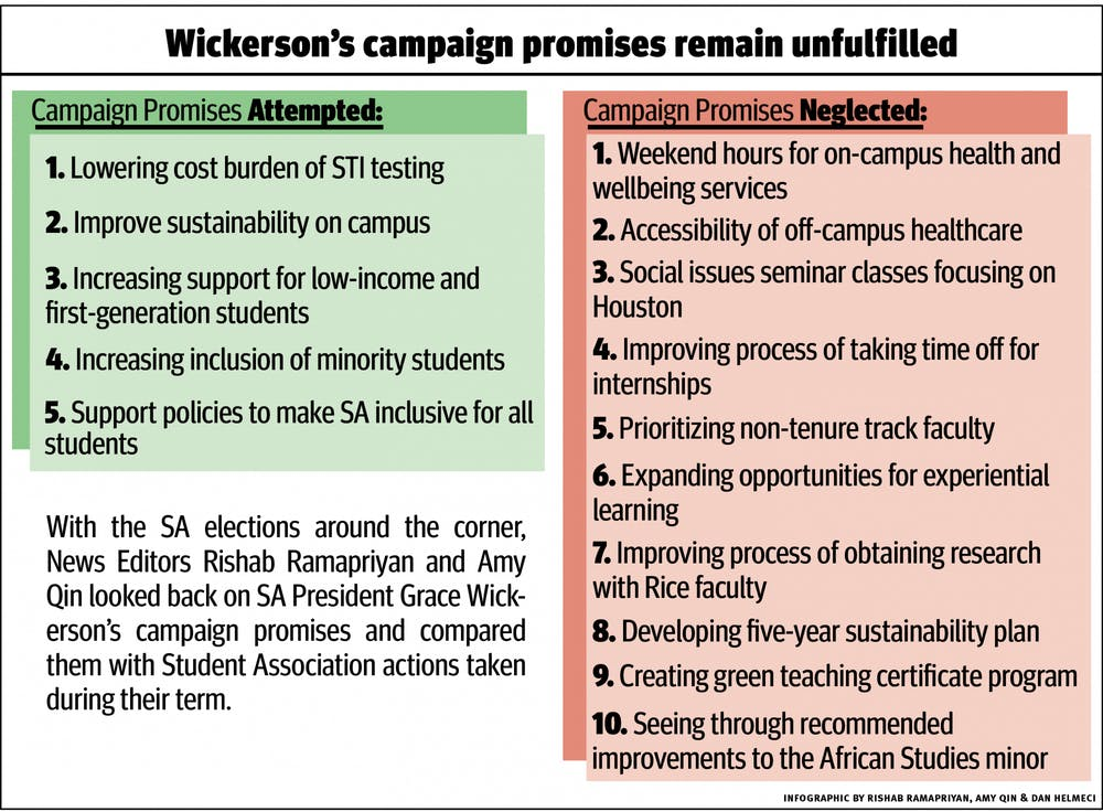wickersonpromises
