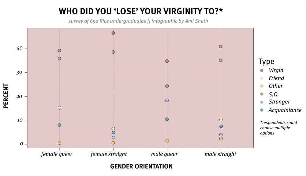 virginity_infographic