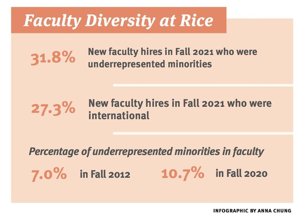 faculty-diversity-info
