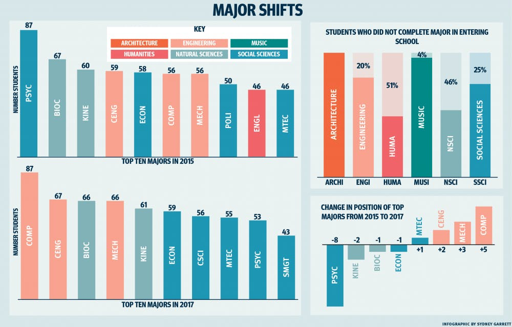major_shifts_infographic