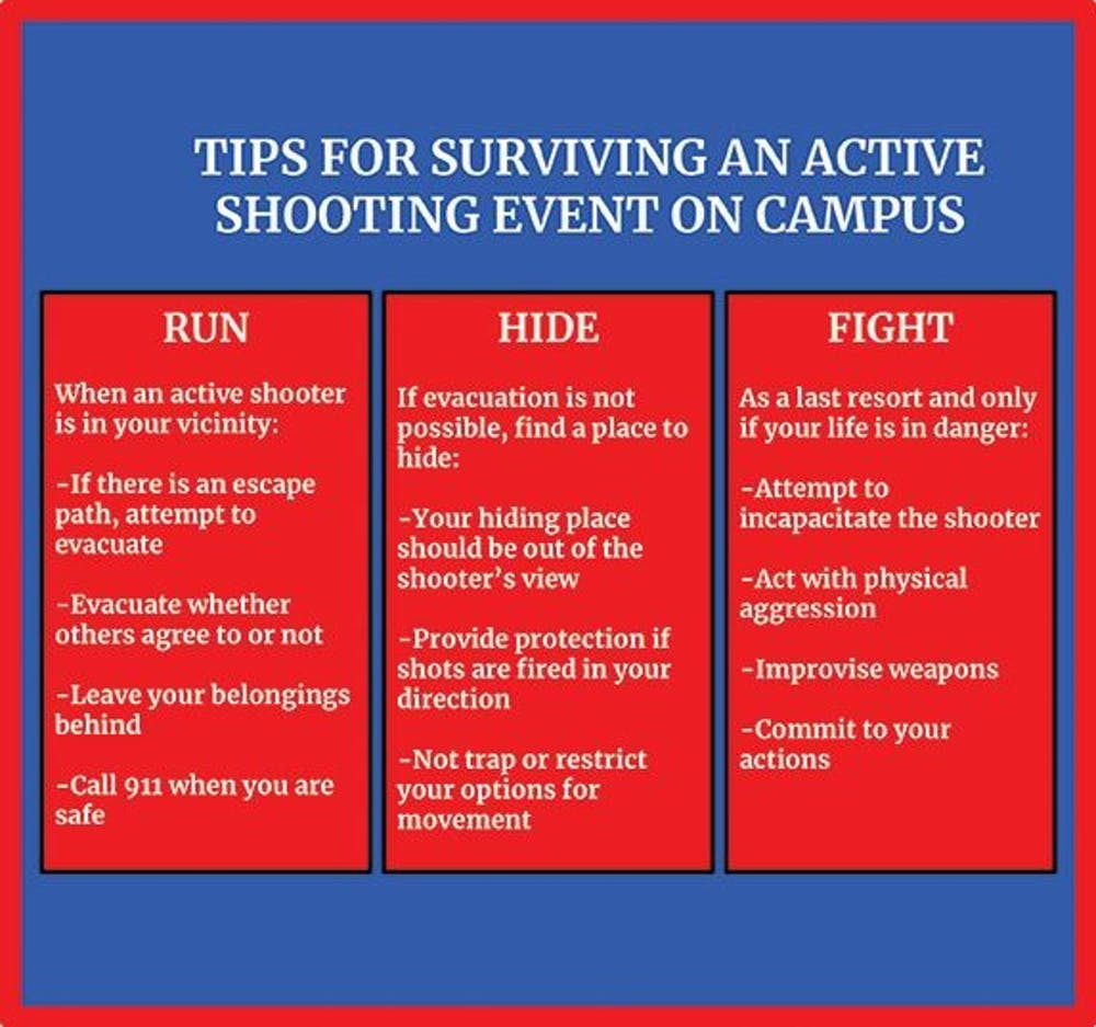 Active shooter training prepares students, police