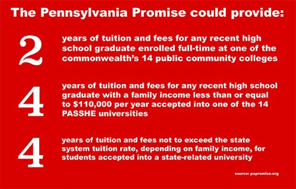 PA Promise rally to push for less student loan debt