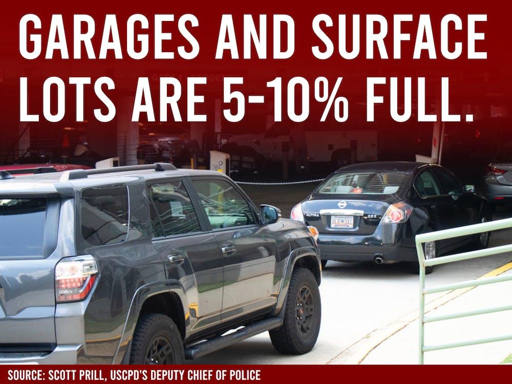 garage-stat