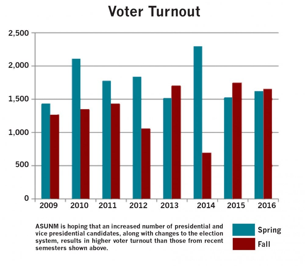 voterturnout2016web