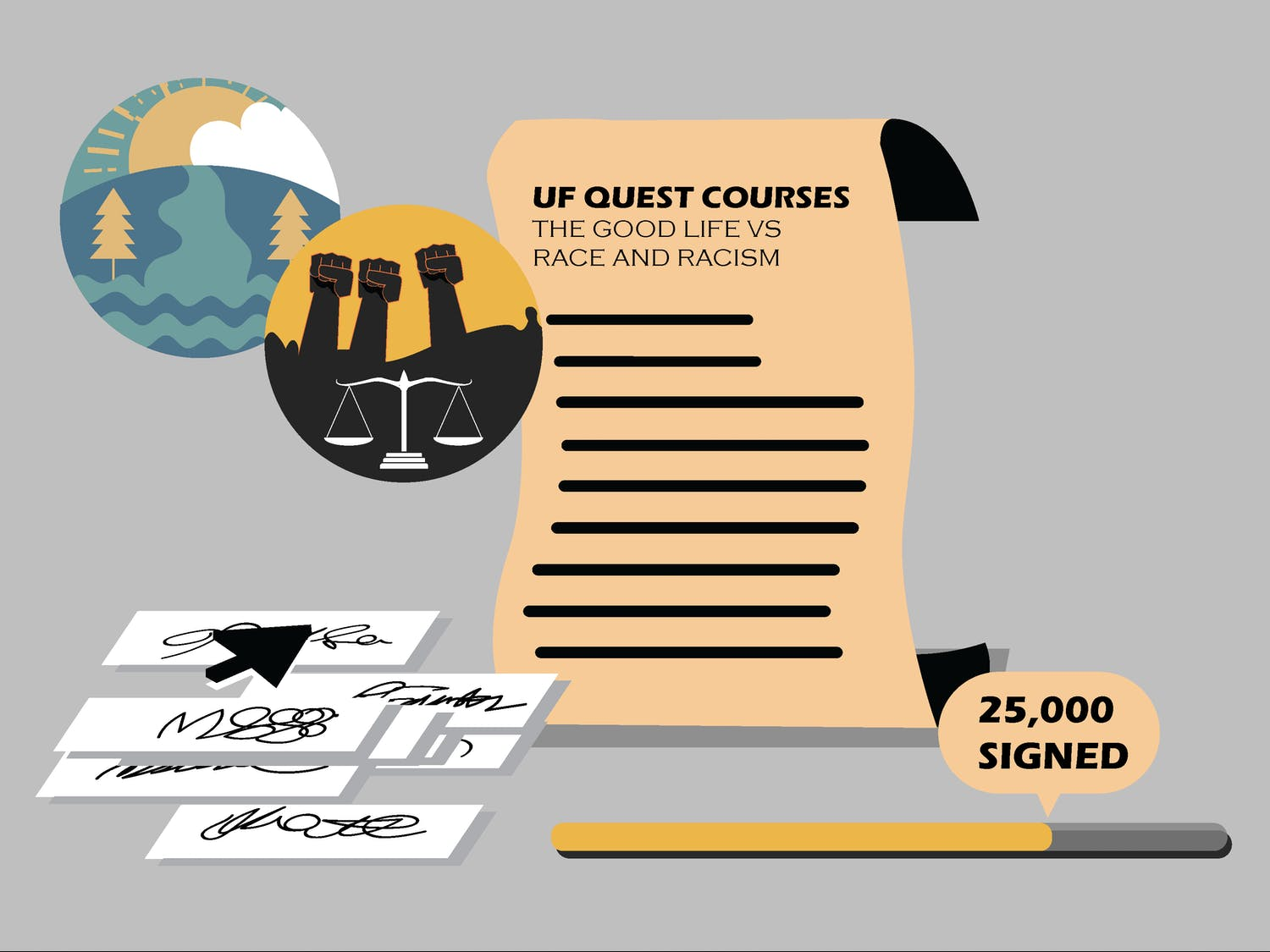 UF's required course: Race and Racism or Good Life?