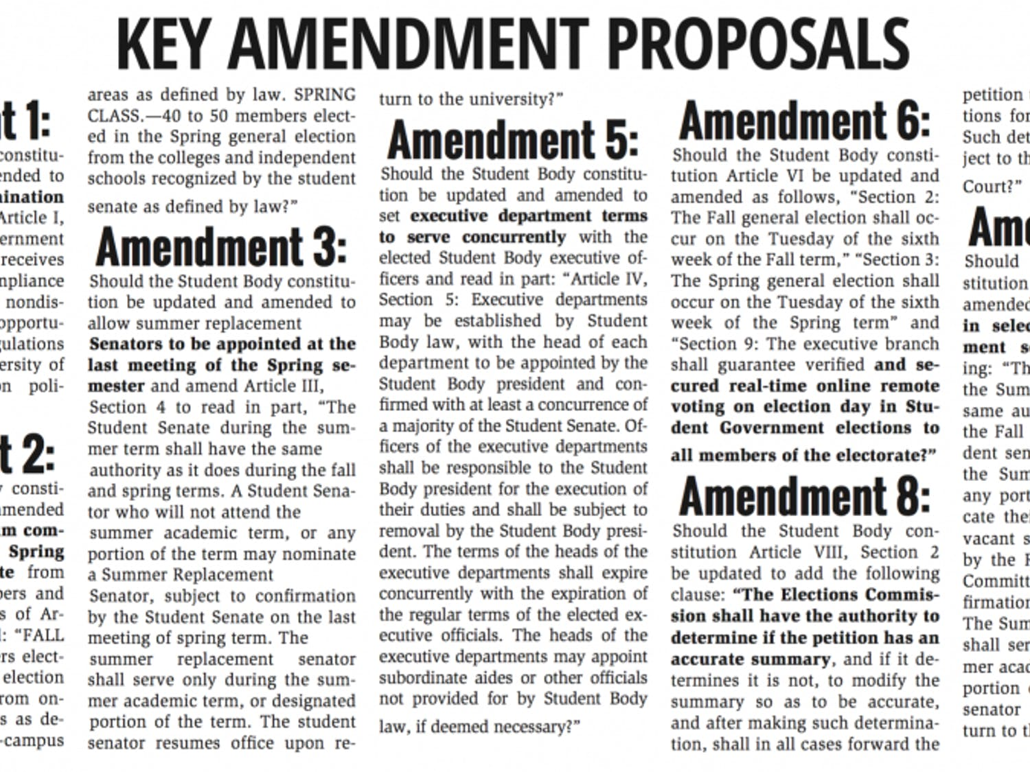 See the full list of 11 amendments here.