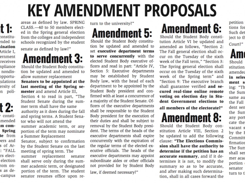 See the full list of 11 amendmentshere.