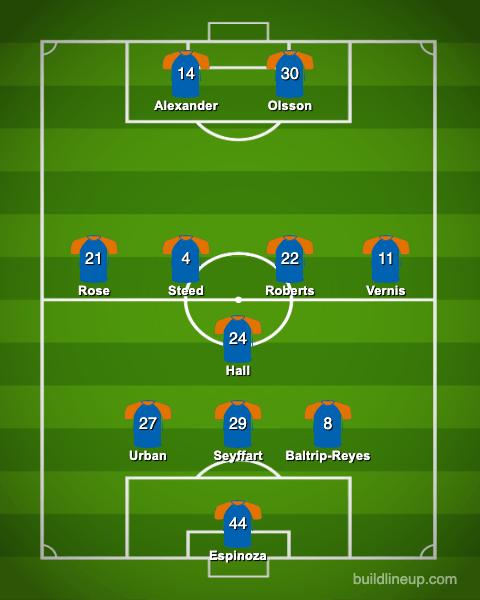 lineup (1).png