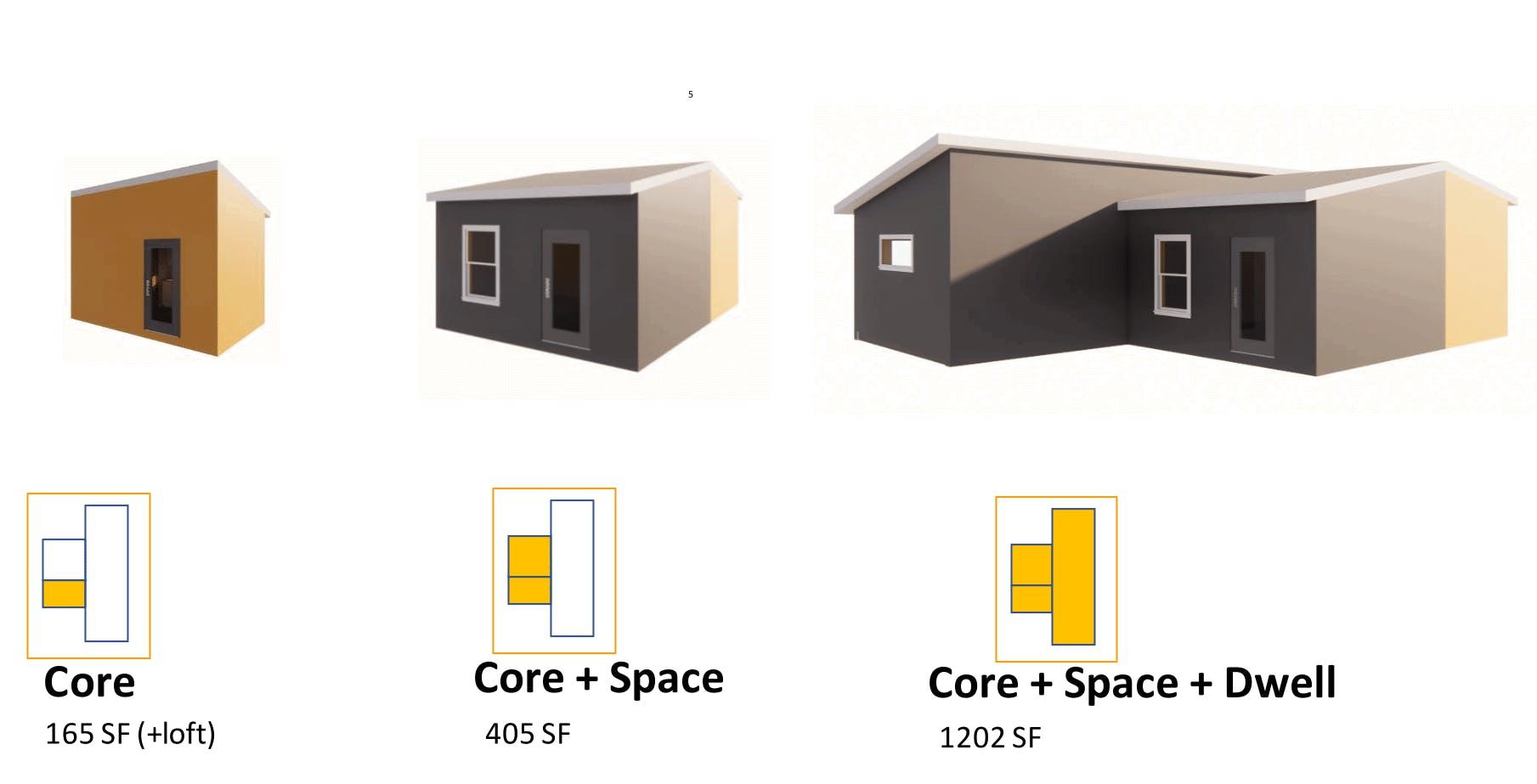 CORE+ modular housing disaster
