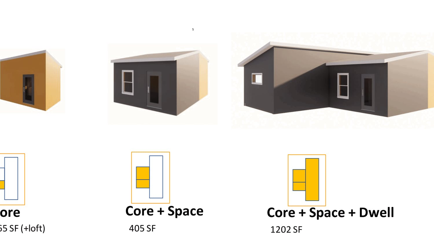 The CORE+ design for families that have been displaced by natural disasters.
